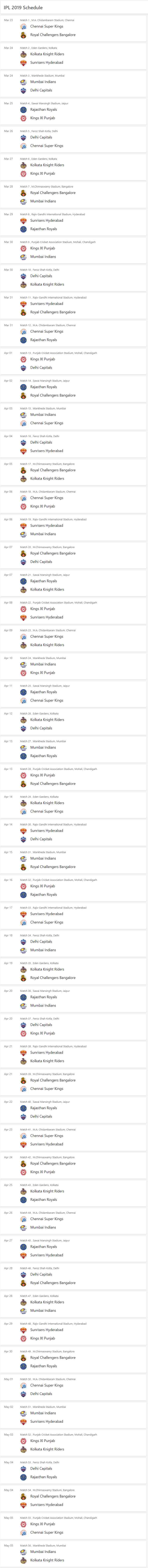 Vivo IPL 2019 Full Schedule