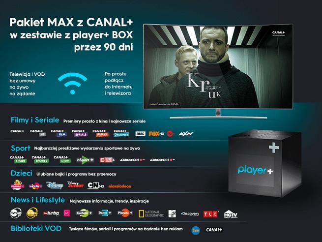 Kanały telewizyjne w pakiecie MAX w ofercie Player+ BOX