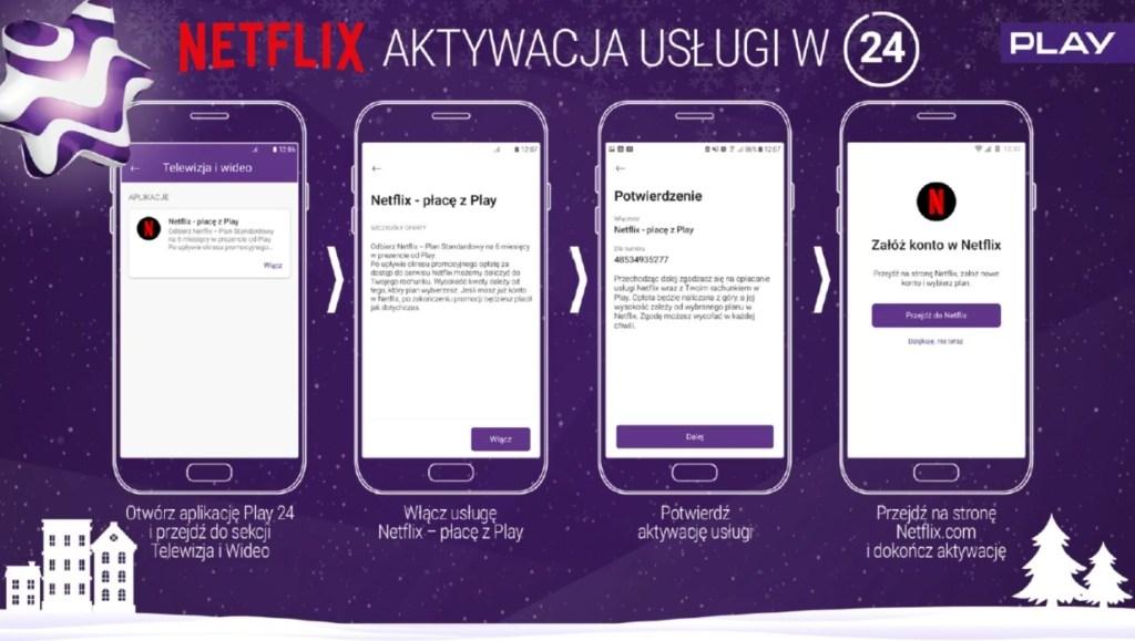 Jak aktywować serwis Netflix w sieci Play?