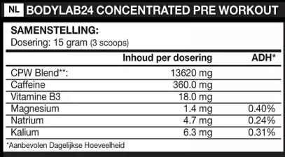 concentrated pre workout label