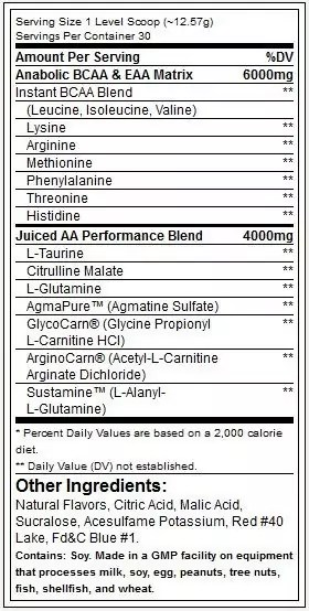 juiced amino's label