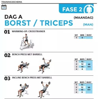 fit methode training