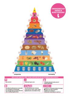 piramides zwangeren voor website