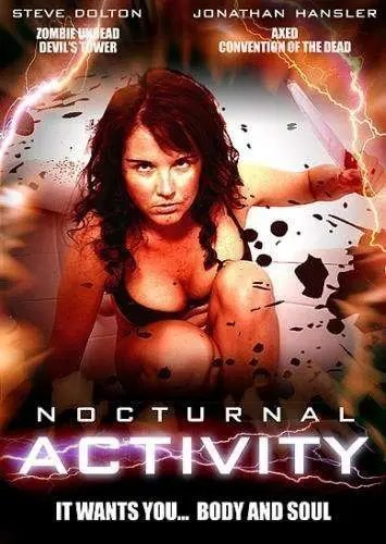 Nocturnal Activity poster
