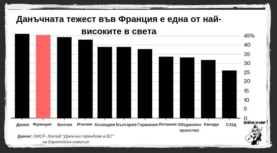 taxes_france_world.jpg