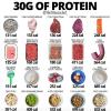 30 грамм белка