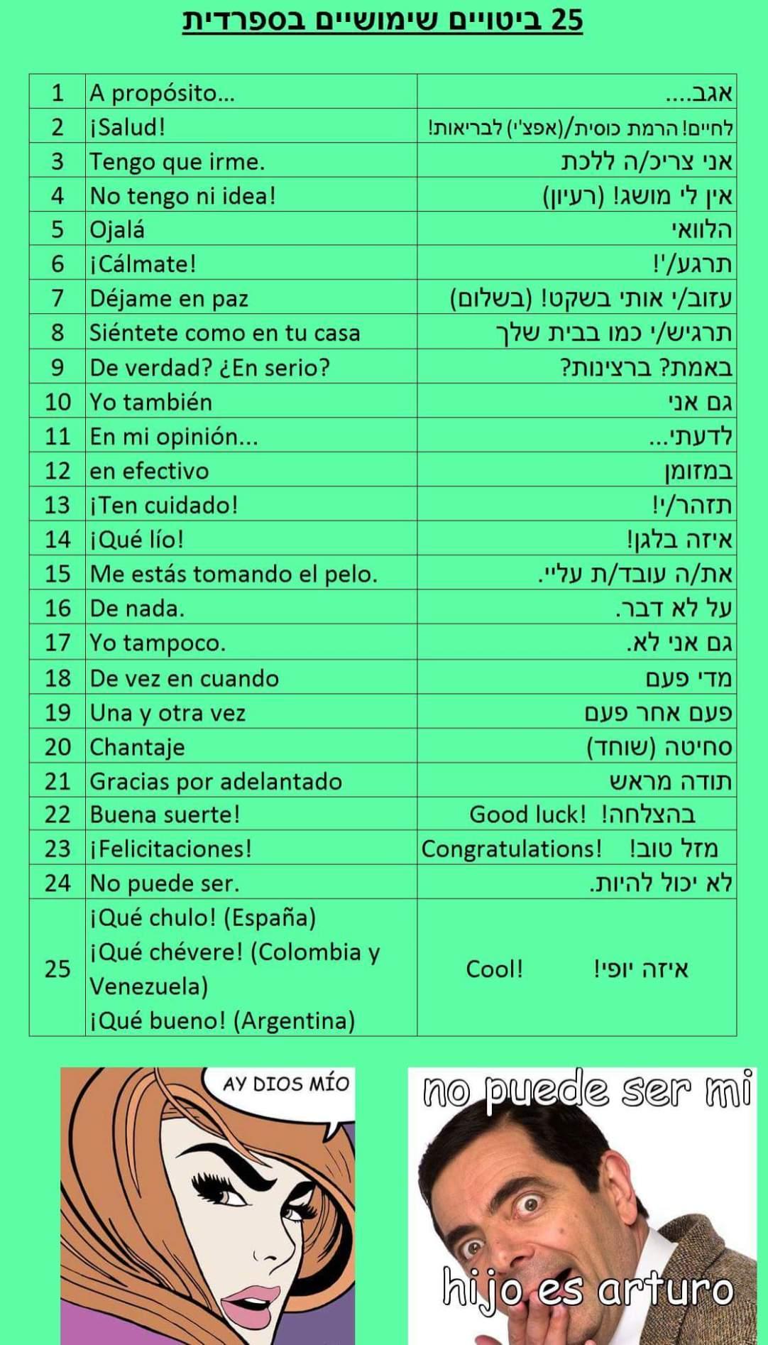 משפטים בספרדית ללמוד ספרדית מיסטר בין