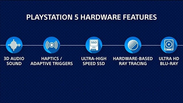 PS5 Hardware Features