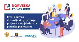Kraljevina Norveška podržava razvoj poslovanja u Crnoj Gori