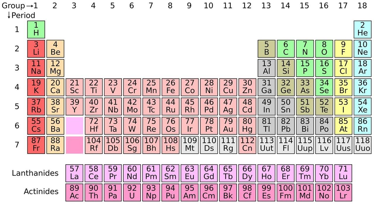 Wasserstoff – die Energiequelle der Zukunft