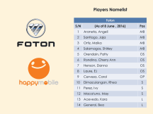 roster-Foton