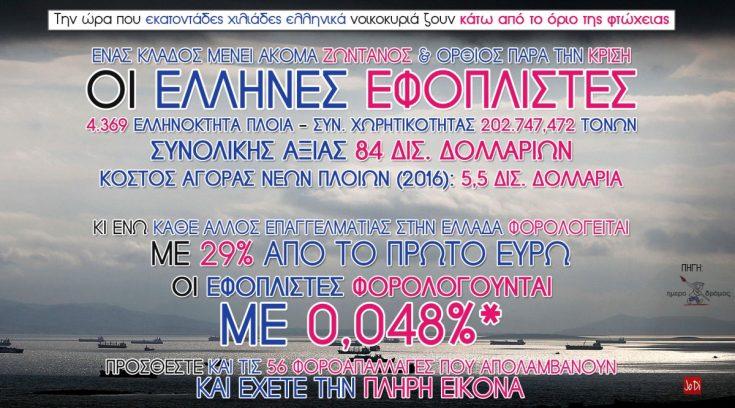 Οι Έλληνες εφοπλιστές φορολογούνται με 0,048% – Εσύ με πόσο είπαμε;