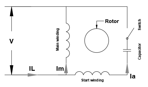 single phase motor starting – voltage disturbance