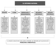 entorno-natural-i-3