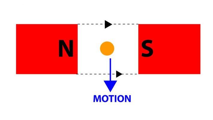 generator principle Volti-01