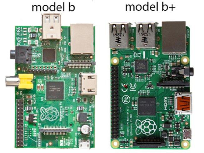 RaspberryPib+comparison
