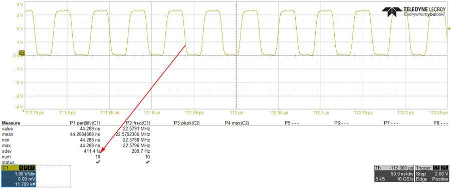 DigiOne – Digital audio output (S/PDIF) for RPi