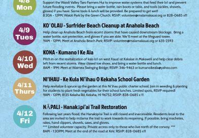 Give Back: 2019 Kauai Volunteer Week