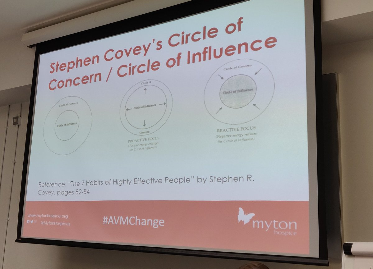 I didn't expect to learn this about influencing change