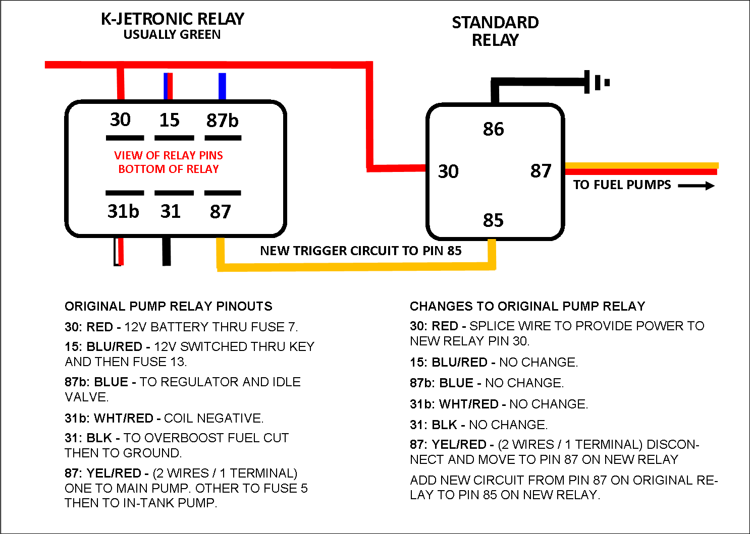 Volvo S60 Wiring Diagram Pdf Download Manualslib