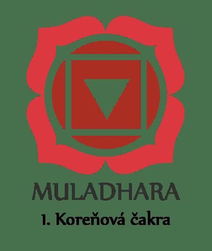 Muladhara-1-koreňová-čakra