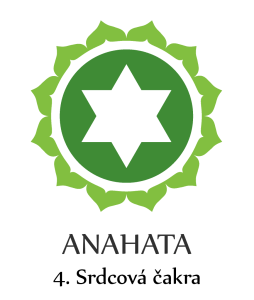 Anahata 4. srdcová čakra