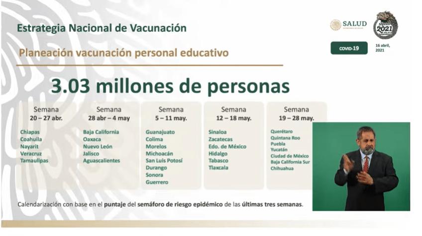 Calendario de vacunación para profesores