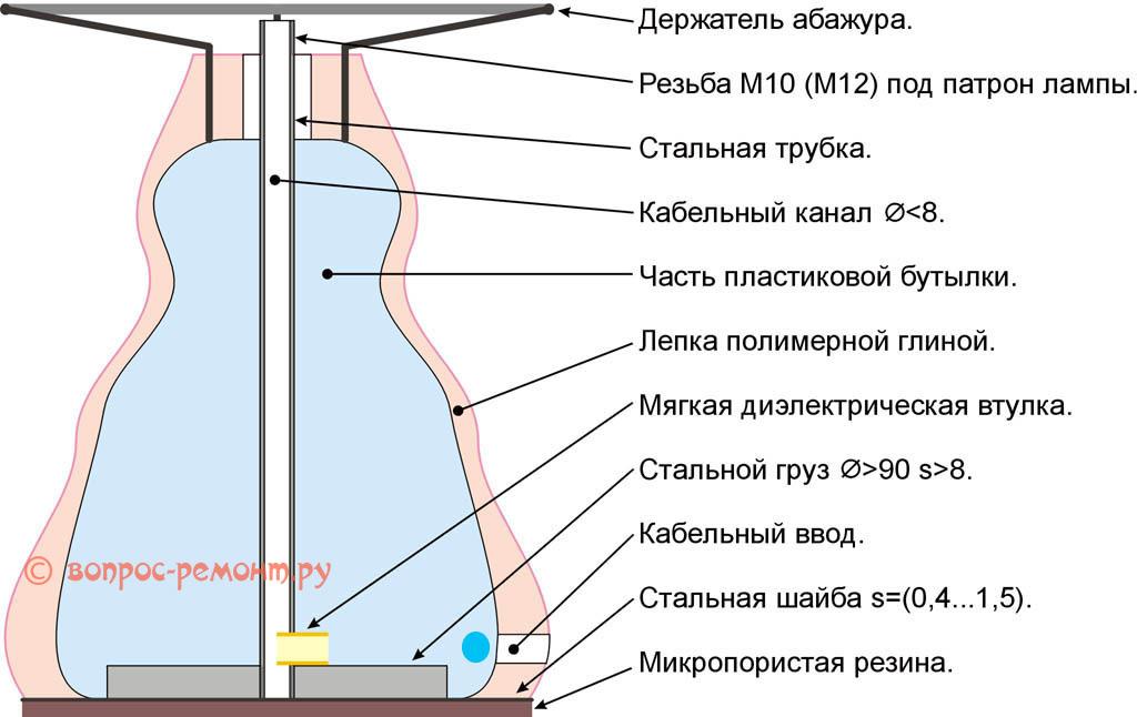 台灯支持设备图