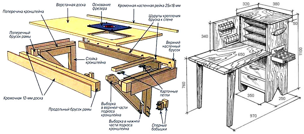 Peachy Forest Workbench Log Carpentry Wood Lamtechconsult Wood Chair Design Ideas Lamtechconsultcom