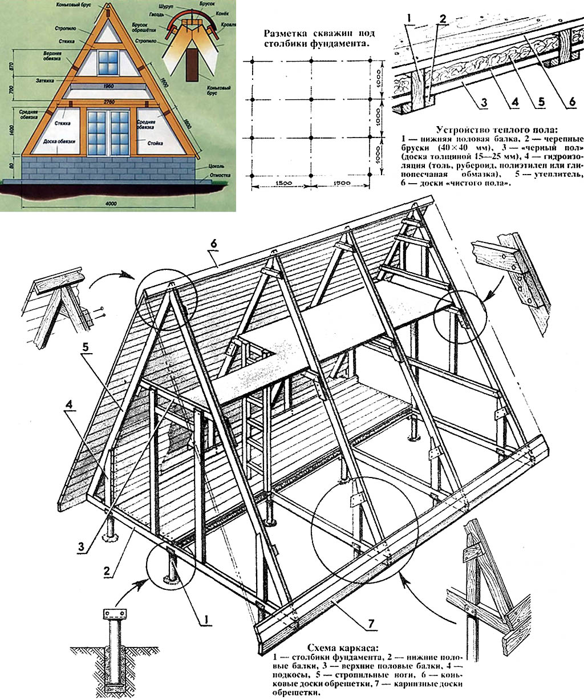 Diseño de Dacha House-Shala