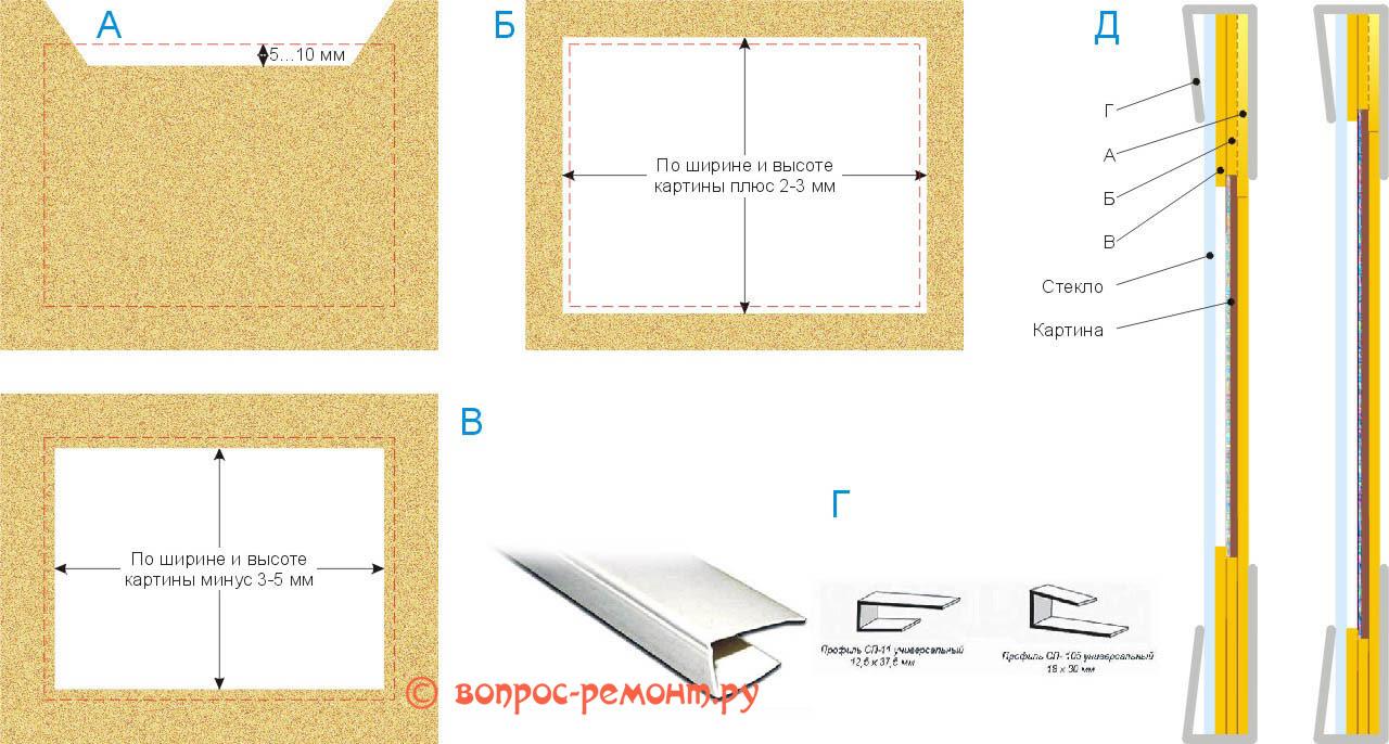 Dispositif de cadre de feu pour images sur une base flexible fine
