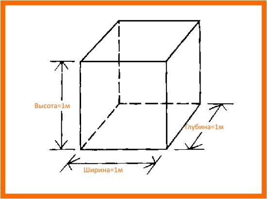 Как перевести метры кубические в тонны? Правильные расчёты