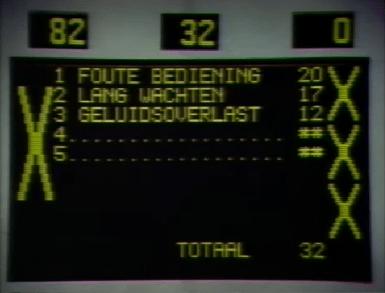 Het scoreboard ziet er nog al eighties uit