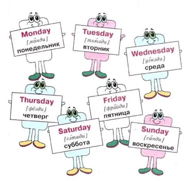 Дни недели на английском языке: упражнения для детей ...
