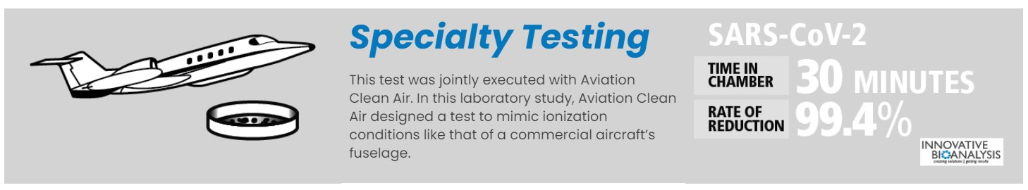 3Specialty methods of tests
