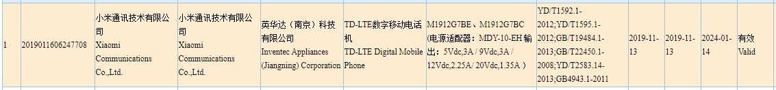 Xiaomi Pocophone F2 certifikacia 3C
