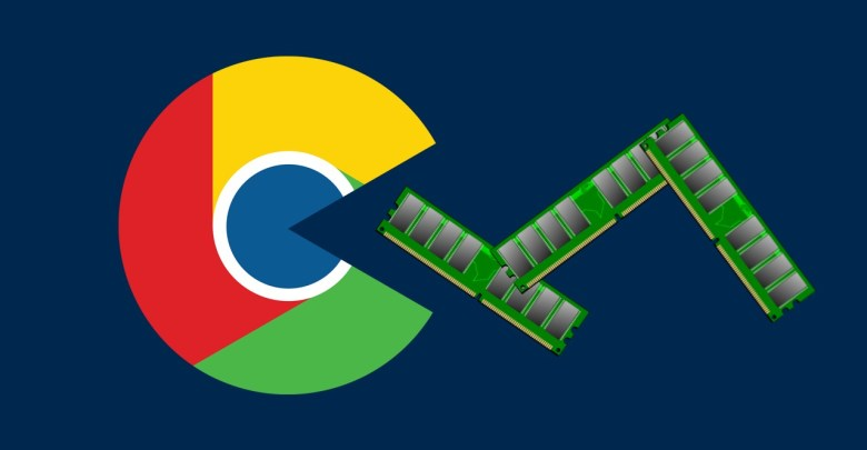 Google RAM