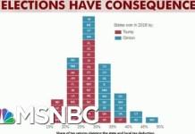 Steve Rattner Breaks Down Impact Of SALT Deduction Cap | Morning Joe | MSNBC