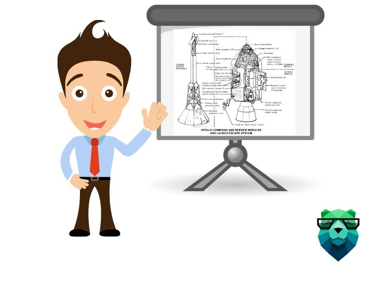 Premier pilier de la vente : la connaissance produit