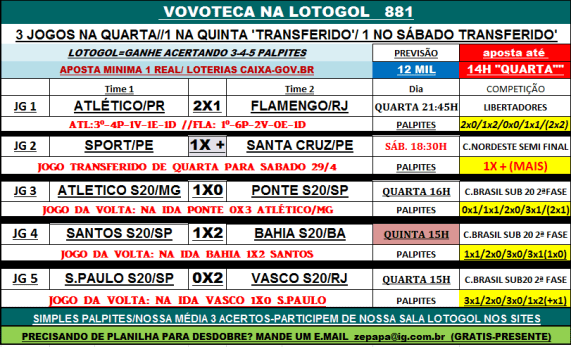 LOTOGOL 881