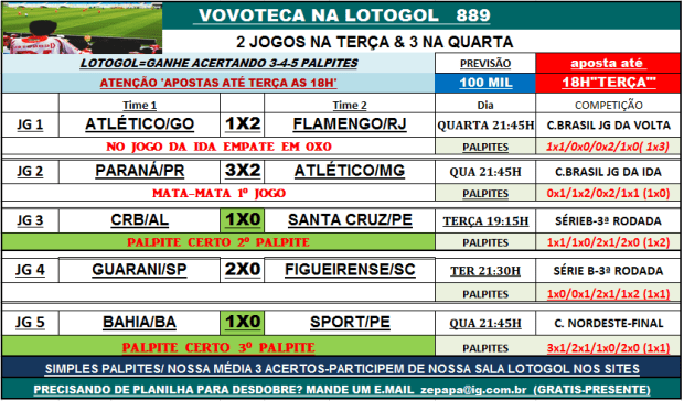 LOTOGOL 889