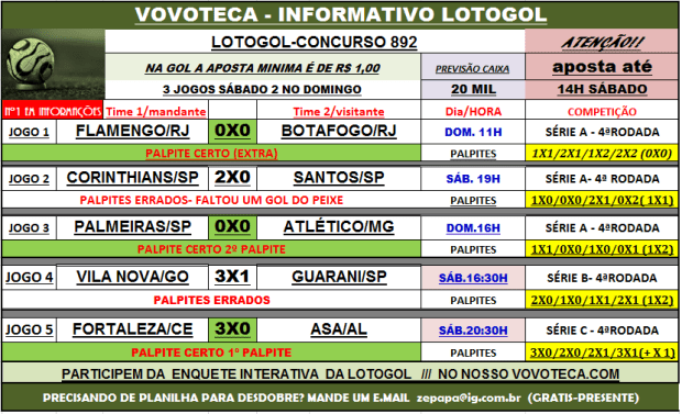 Lotogol 892