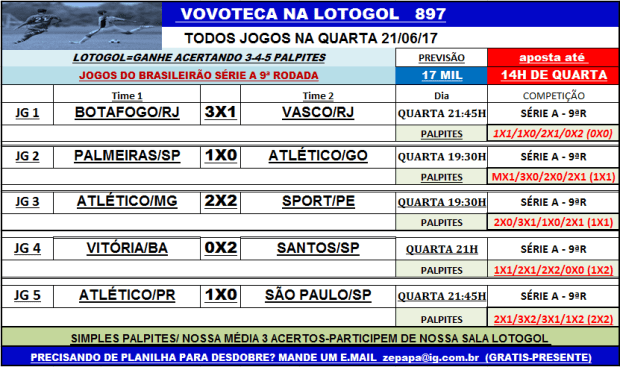 LOTOGOL 897