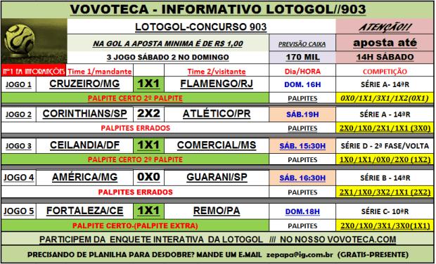 LOTOGOL 903