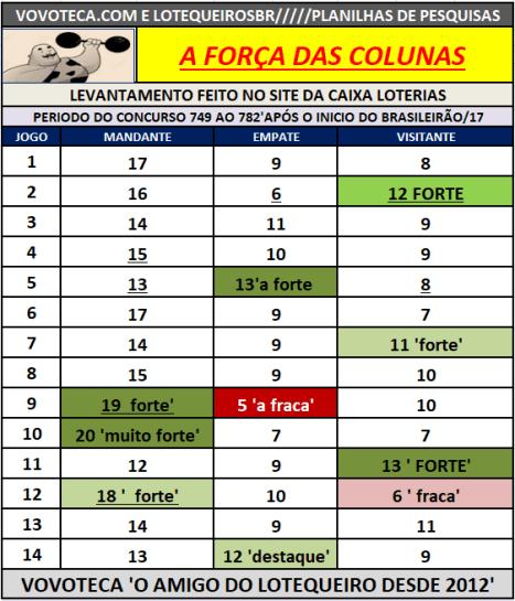 783 FORÇA COLUNAS