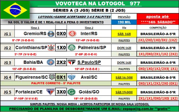 lotogol 977