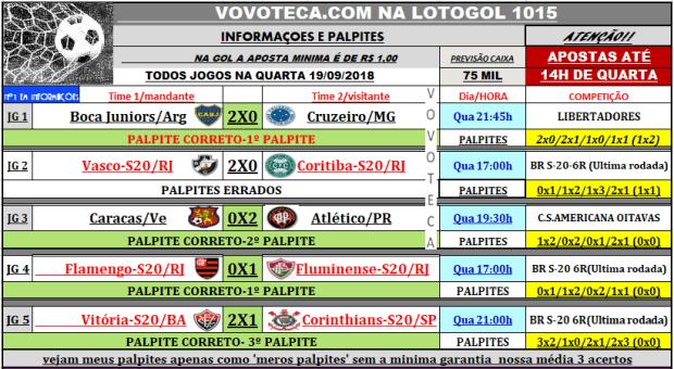 lotogol 1015