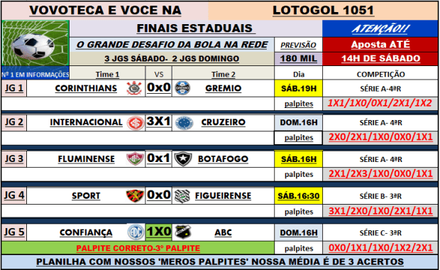 lotogol 1051