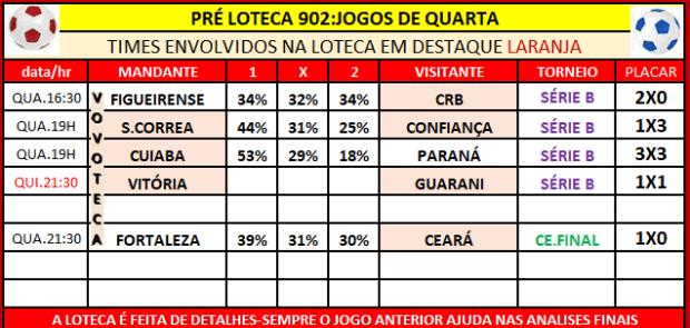 905 PRE LOTECA B 2