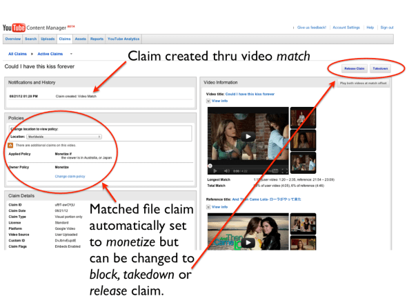 YouTube Content ID claim video match
